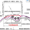 高知県 愛媛県 国道33号に橘中津トンネルが開通