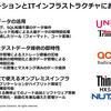 【太鼓判】ユニリタ・Actifio・レノボで実現するITモダナイゼーション