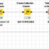 【KNIME】Matrix形式の表をList形式に整形したい。