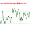 ■途中経過_2■BitCoinアービトラージ取引シュミレーション結果(2018年2月27日)