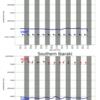 関東エリアの5日間波予測08/17/2020, 09:30