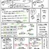 簿記きほんのき63 試算表の作成