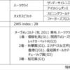 POG2020-2021ドラフト対策 No.235 オメガロマンス