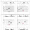 ■ Chord Work Study Note 2 : Basic Sound (2)