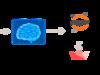 データサイエンティストの飛び道具としてのStreamlit - プロトタイピングをいい感じにする技術