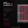 Radeon RX Gamma XT(Navi2x, RDNA2のハイエンドGPU)は26.6 TFLOPs規模になる模様 /wccftech【AMD】