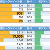 吾郎ちゃんについての大量ツイートが9月8日に起きていた理由とは?