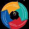 WS報告「NPOのための持続可能な資金調達術」