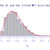 GAMLSSとBAMLSSで分布をデータにフィット