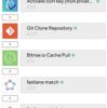 ベタなiOSアプリのCI/CDのワークフローを組む
