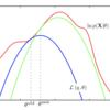 変分推論の枠組みにおけるEMアルゴリズム|Python実装で理解する変分推論(VariationalInference) #3