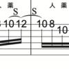 「M専用」難解フレーズ3選!【夏にオススメ】2020年