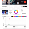 三浦大知「Blizzard」が勢いをキープする理由は? 2月11日付ビルボードジャパンソングスチャートをチェック