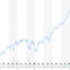 S&P500投資の最適解 IVV、VOO、SPY、1547、1557、1655