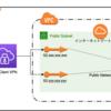 AWS Client VPNがTokyoに来た! | 概要と固定IPの設定方法を解説