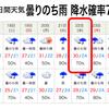 富山市7月22日(水)の天気予報!─ その3 ─