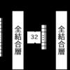 Keras で自己符号化器を学習したい