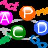 【目標達成術】『PDCAサイクル』知らない人のために!
