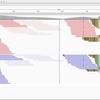 リファレンスフリーで低メモリかつ高速にSNVとsmall indelを予測する DiscoSnp ++