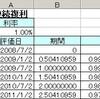 金融工学の計算(2)〜連続複利のディスカウントファクター(DF):Excel編