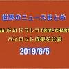 2019/6/5 0x の DEX,StrkDEX デモ公開などニュースまとめ