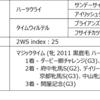 POG2020-2021ドラフト対策 No.202 エクセレントタイム