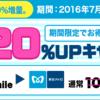 NetMileからメトロポイントへ20%UP