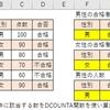 【エクセル】DCOUNTA関数の使い方