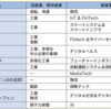 岸田政権のスタートアップ政策への期待