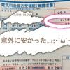 夏の電気代(・ω・)ノ