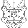 カバラ数秘術 ― スウェーデンボルグが語る生命の樹