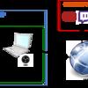 【IT備忘録】NginxでHLS形式でライブストリーミング  〜THETA VでVRアプリ製作