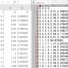 gnuplotの使い方【CSVファイル使用編】