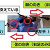 身体に悪い楽器3位バイオリン←分かる