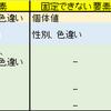 【国際孵化】色固定孵化のすゝめ ※USUM,SM対応【色固定孵化】