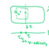 定理3.1の証明を解読しています。