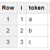 BigQueryで配列に添字をつける(複数の配列をzipする)