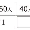 4マス関係表