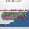 (2021年8月29日15時時点)開始からの総資産は+1,301,400円(+92.957%)でした【暗号資産】トレードメモ BTC,ETH,MONA,XRP【仮想通貨】