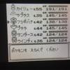 今更始めるポケモン青プレイ日記 その5〜THE END?→THE END.~