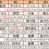 【シーズン17シングル最終2115】ごちうさ積みリレー2
