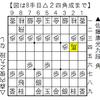 【第37回JT杯】佐藤康光九段が「大野流向かい飛車」で森内九段に勝利