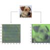 ICNR: Sub-Pixel Conv使用時のcheckerboard artifactを防ぐ初期化