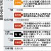 女児のSOS、筒抜け 野田市教委「父親の威圧的態度に萎縮」 - 東京新聞(2019年2月1日)