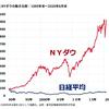 それでもまだあなたは日本株に投資しますか
