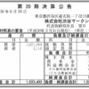 株式会社渋谷マークシティ 第20期決算公告