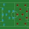 【マッチレビュー】19-20 ラ・リーガ第32節 セルタ対バルセロナ