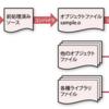 アドベントカレンダー24日目 EEICコンパイラ部への予習