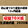【収益70%減】初心者ブログ運営の現実12ヶ月経過|新しい生活様式編(2020年7月号)