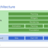 Google I/O 19 Dart関連セッションの視聴メモ : Dart: Productive, Fast, Multi-Platform - Pick 3 (Google I/O'19)